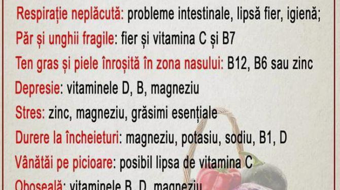 Analize complete prostata